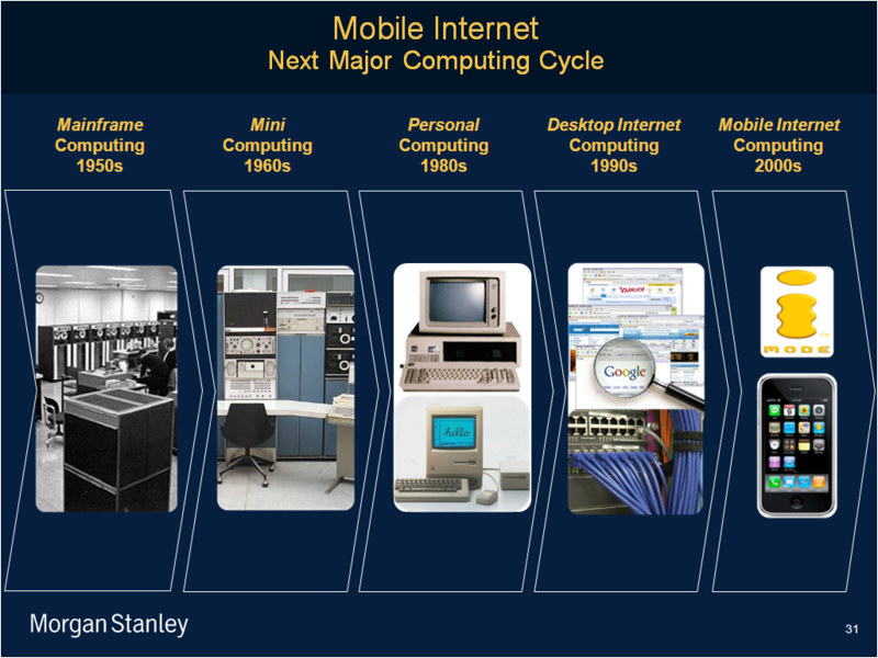 5 ages of mobile